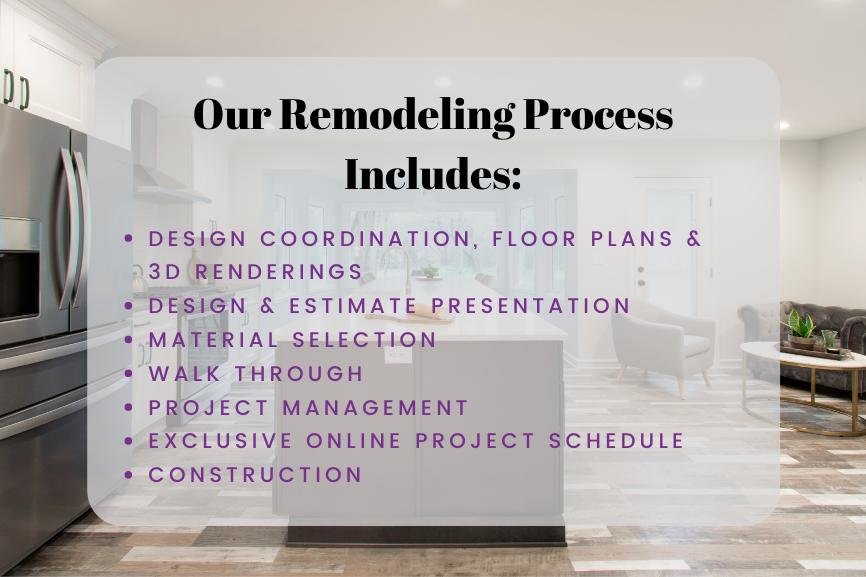 remodel process